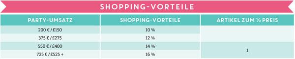 Shoppingvorteil_bearbeitet-1
